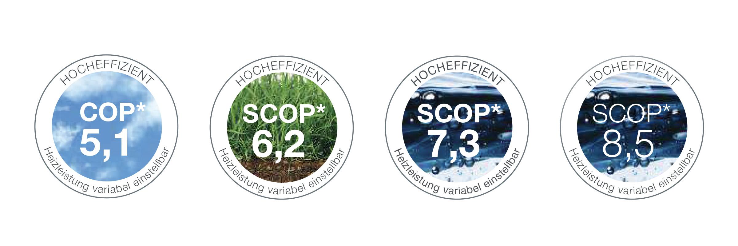 Реальные показатели COP и SCOP тепловых насосов Heliotherm (производство Австрии)
